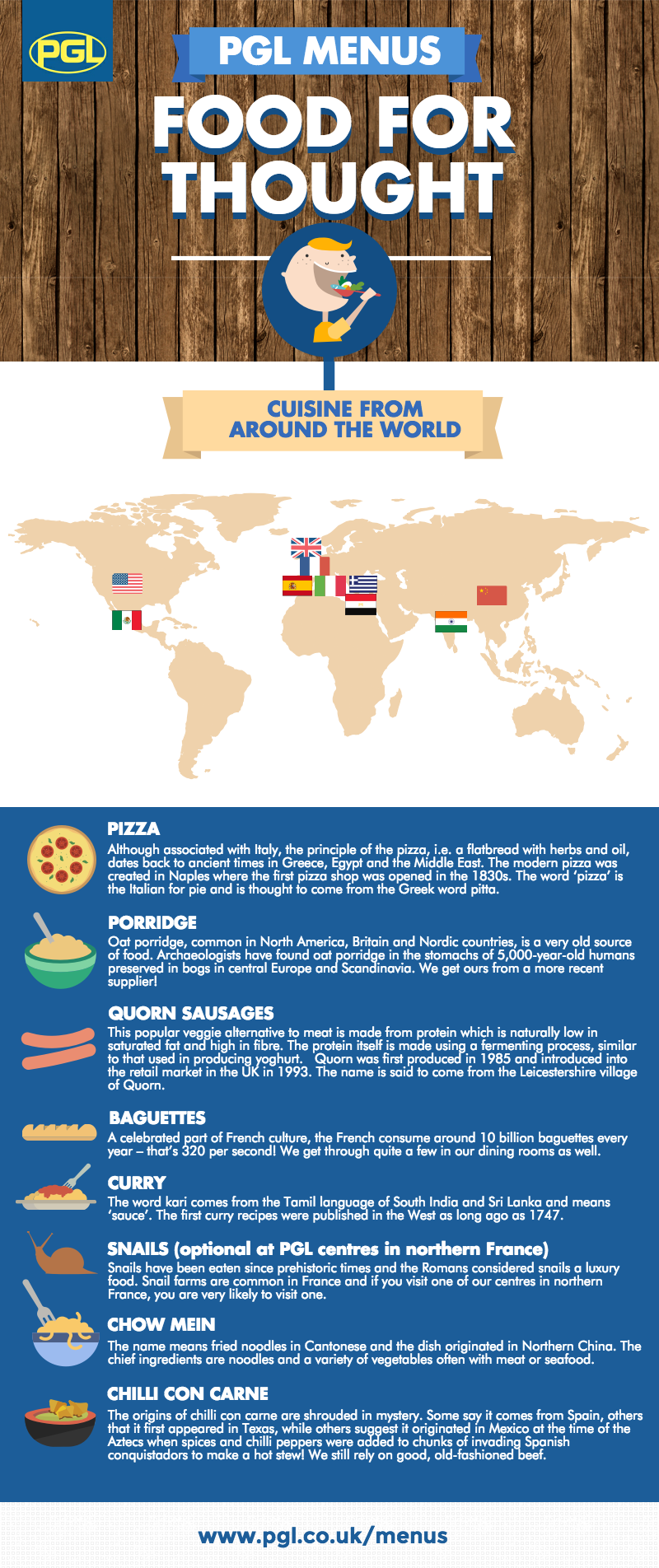 Food at PGL Infographic